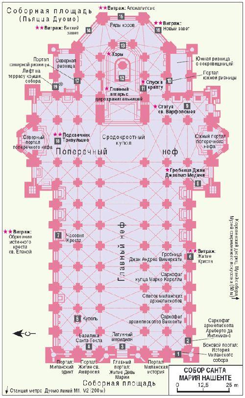 """Схематическая карта планировки собора """"Дуомо"""""""